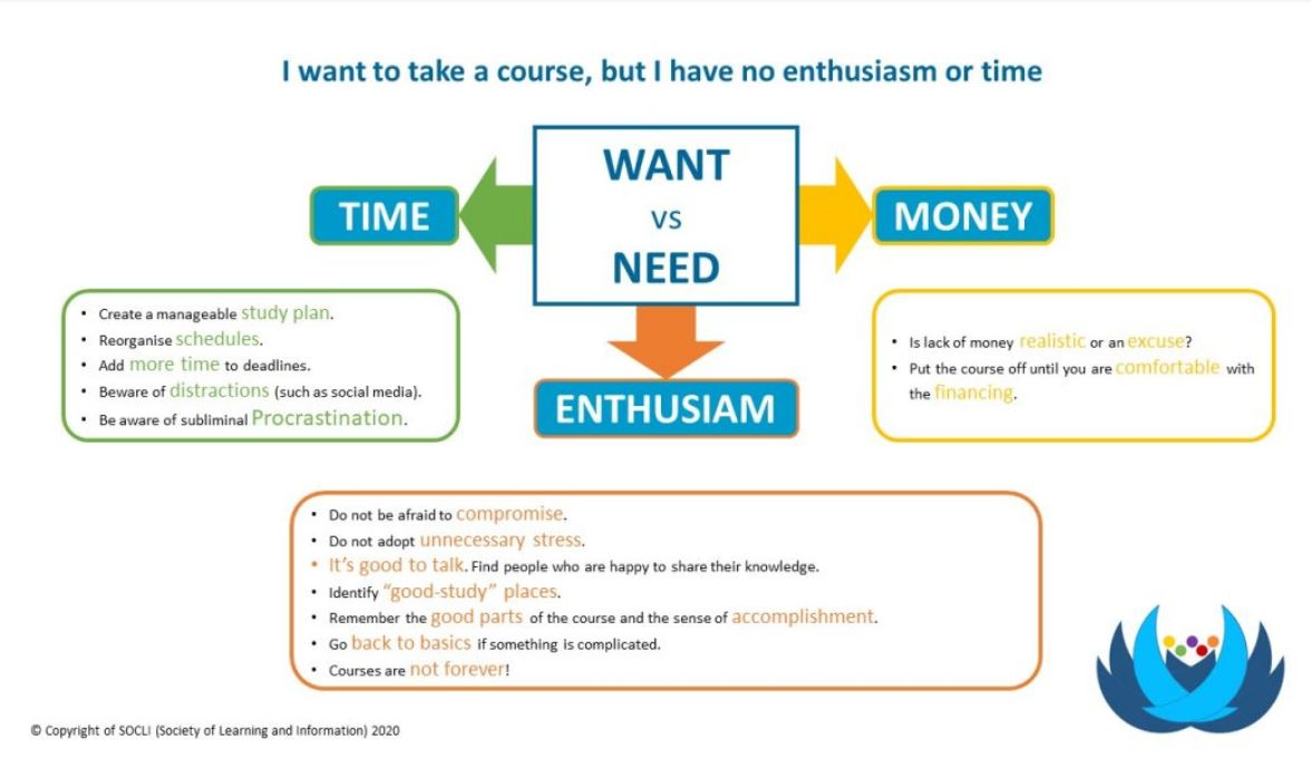 I want to take a course, but I have no enthusiasm or time